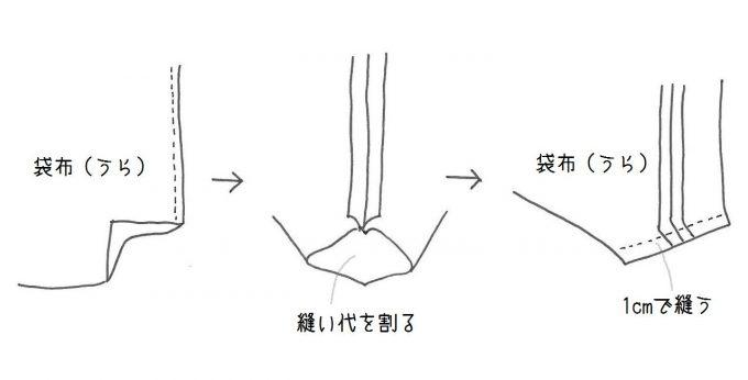 マチの縫い方