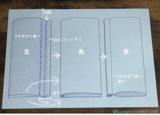 袋縫いの図解