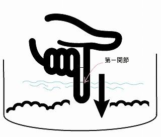 米の計り方
