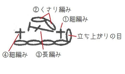 編み図目の拡大