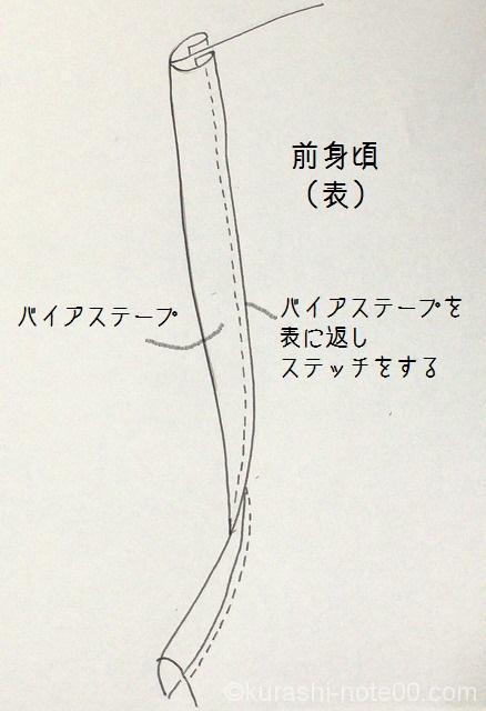 バイアスと本体の縫い方