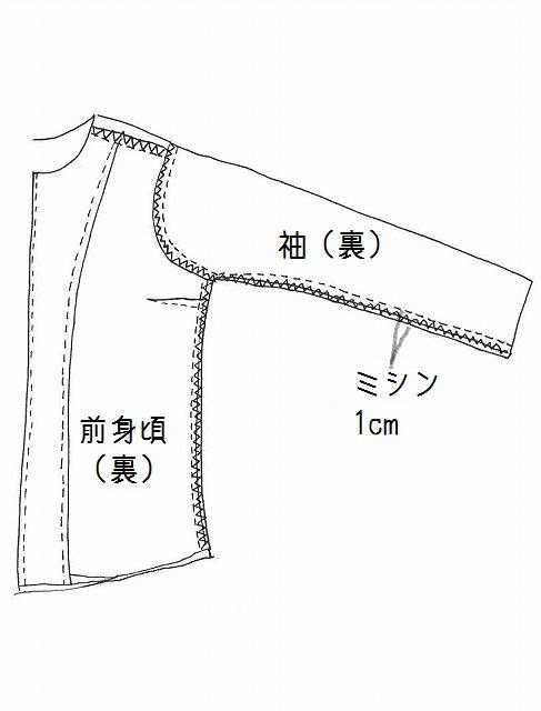側面をミシンで縫う
