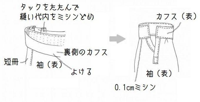 カフス縫い方