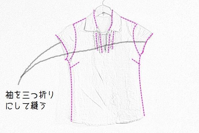 袖の裾を三つ折りにして縫う