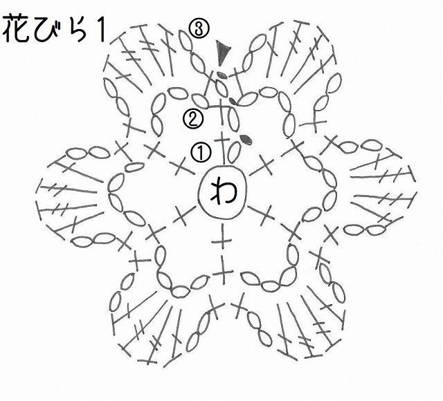 外側の編み図