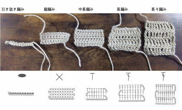 編み目記号と編み図