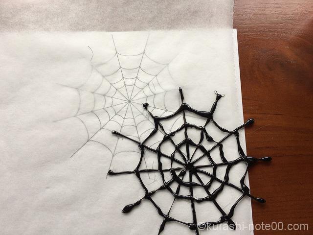 蜘蛛の巣のコースター
