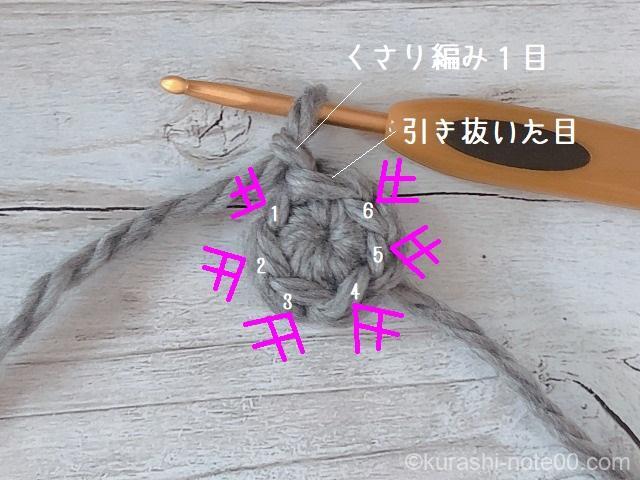 編むガイダンス