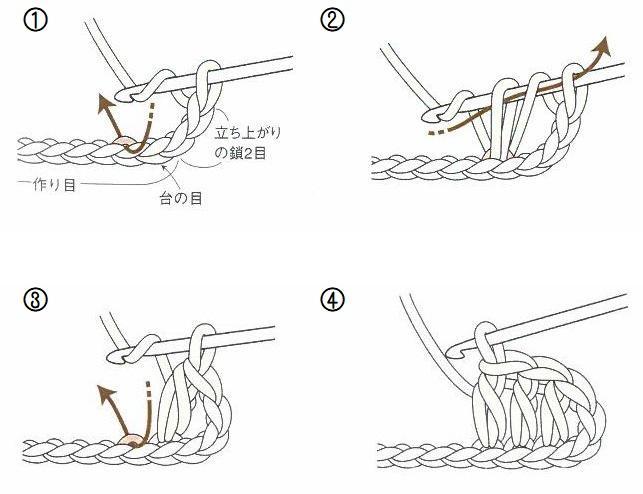 中長編みのガイダンス