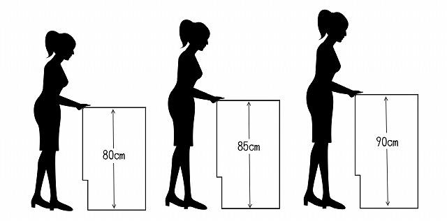 キッチンの高さ比較