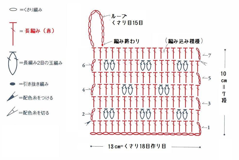 方 毛糸 たわし 編み