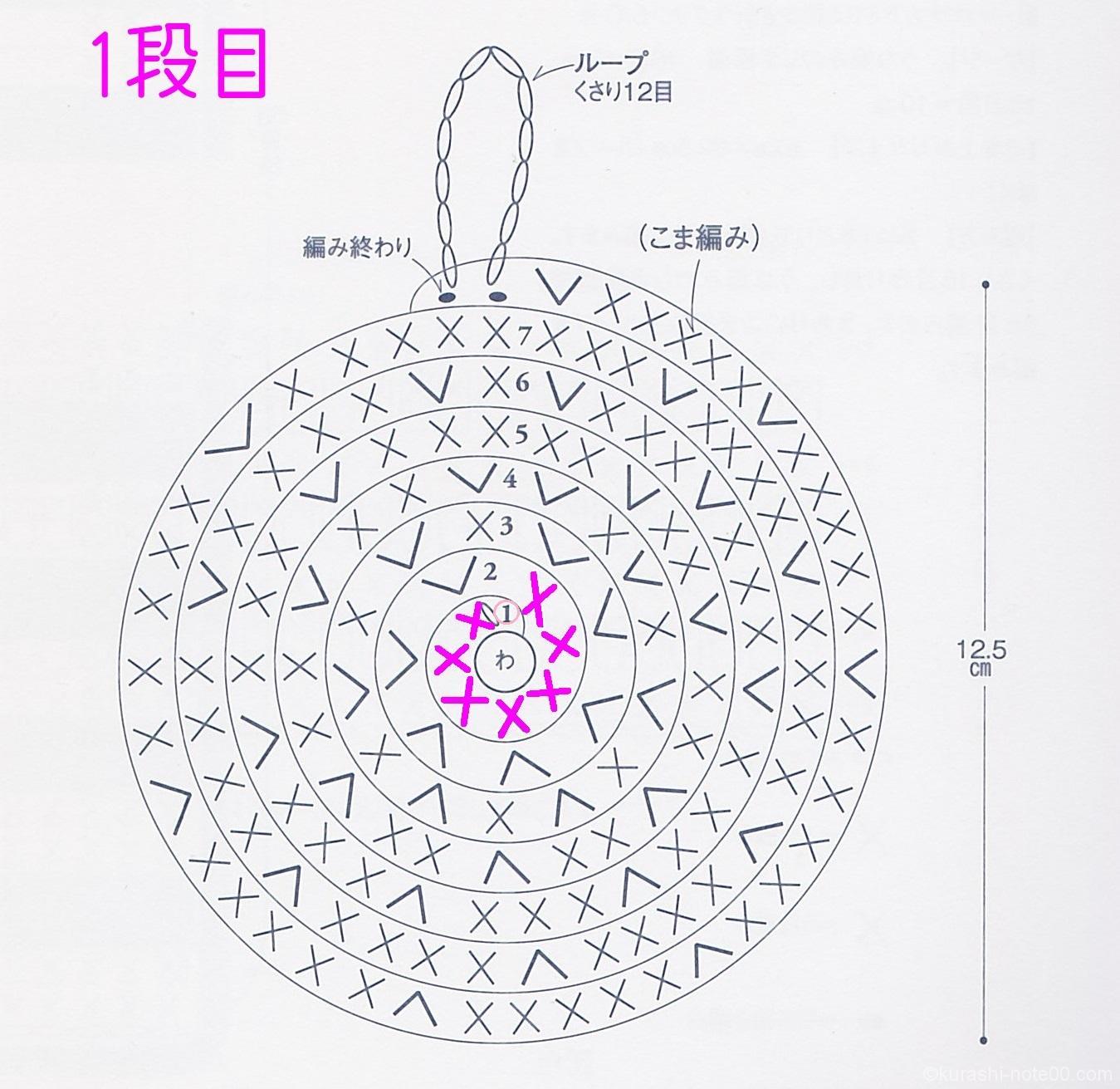 編み図1段目