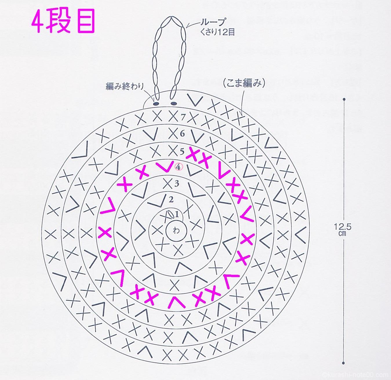 編み図4段目