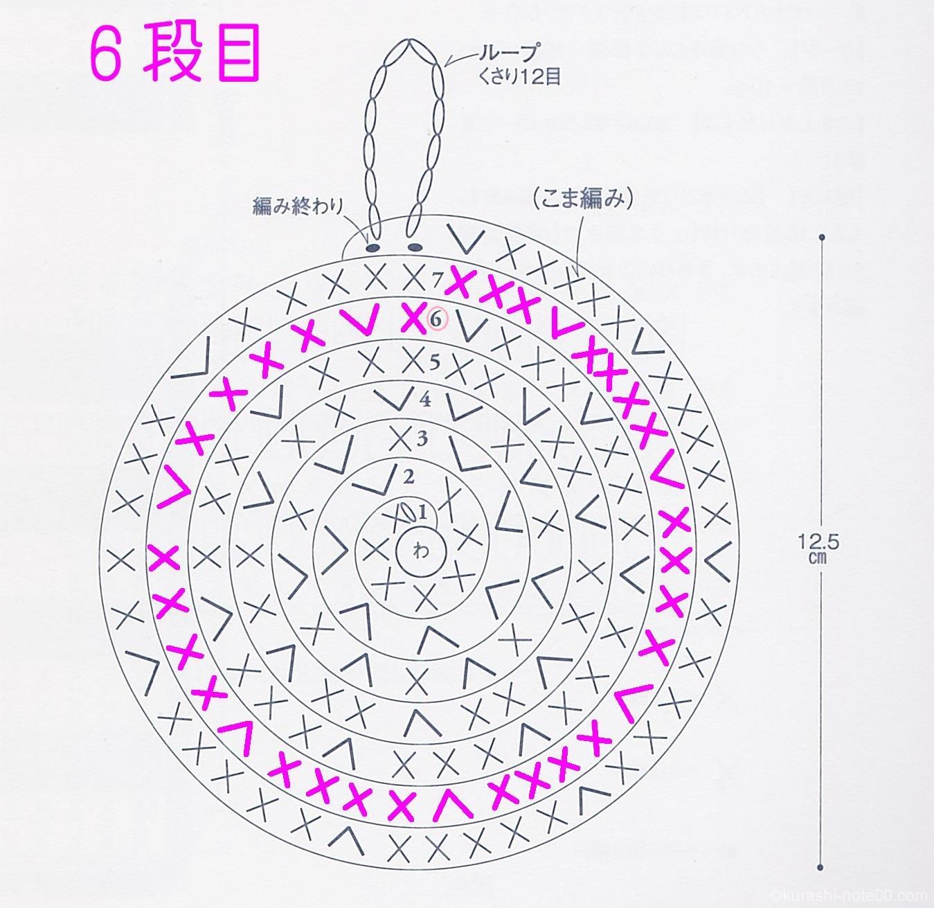編み図6段目