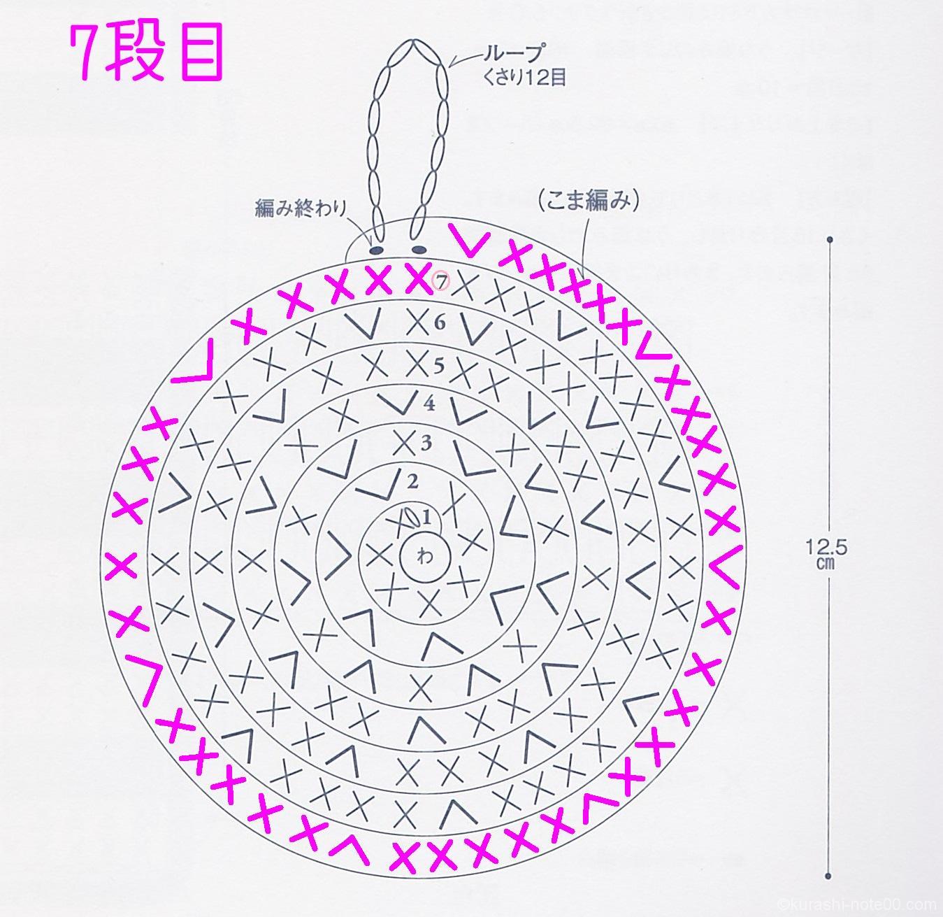 編み図7段目