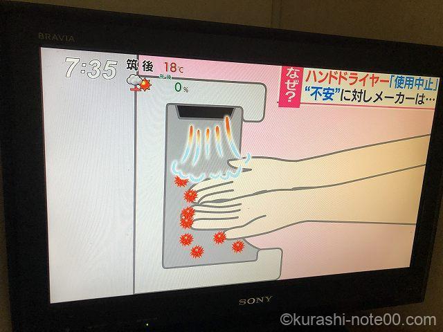 手に菌が付着する(テレビ画面)