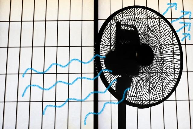 扇風機の空気循環