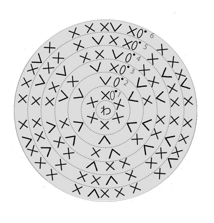 円の編み図