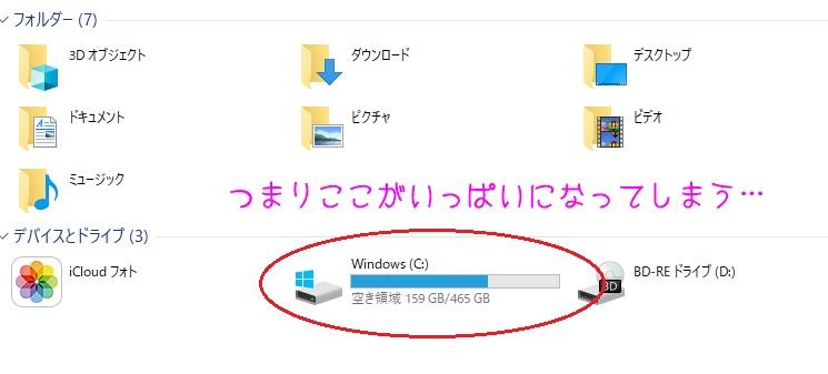 パソコンの容量
