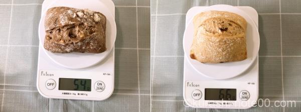 パンの重さ