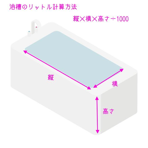 お風呂の計量