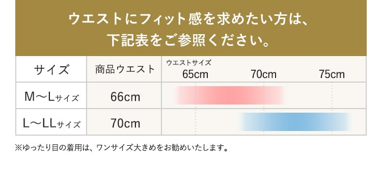 アイシャルム公式サイズ表
